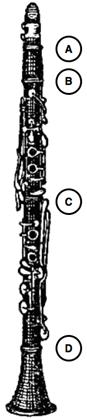 clarinetdiagram