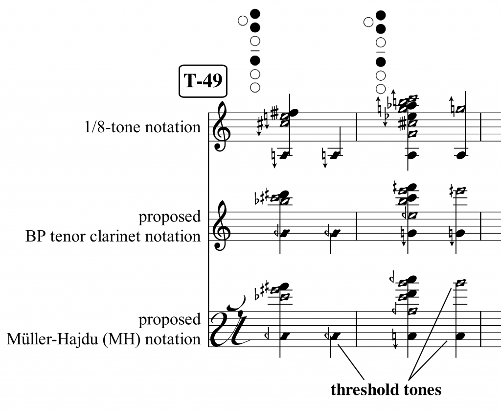 Figure 2: Multiphonics for BP tenor clarinet in three different notation systems: concert pitch, clarinet fingering notation and BP notation (U-clef for BP tenor clarinet)